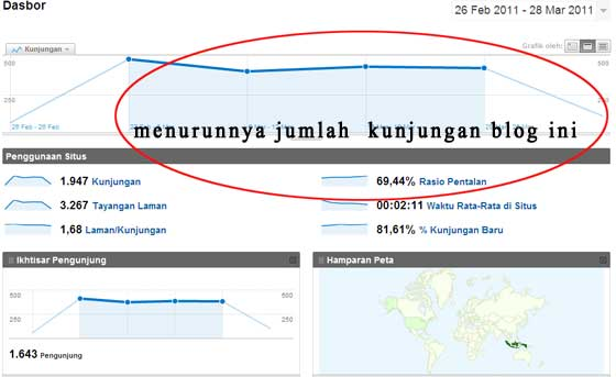 laporan dari google analytics Laporan Dari Kantor Dinas Google